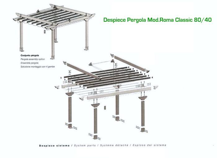 Pergolas de aluminio pergolas aluminio roma 80x40 for Perfiles de aluminio para toldos de palilleria